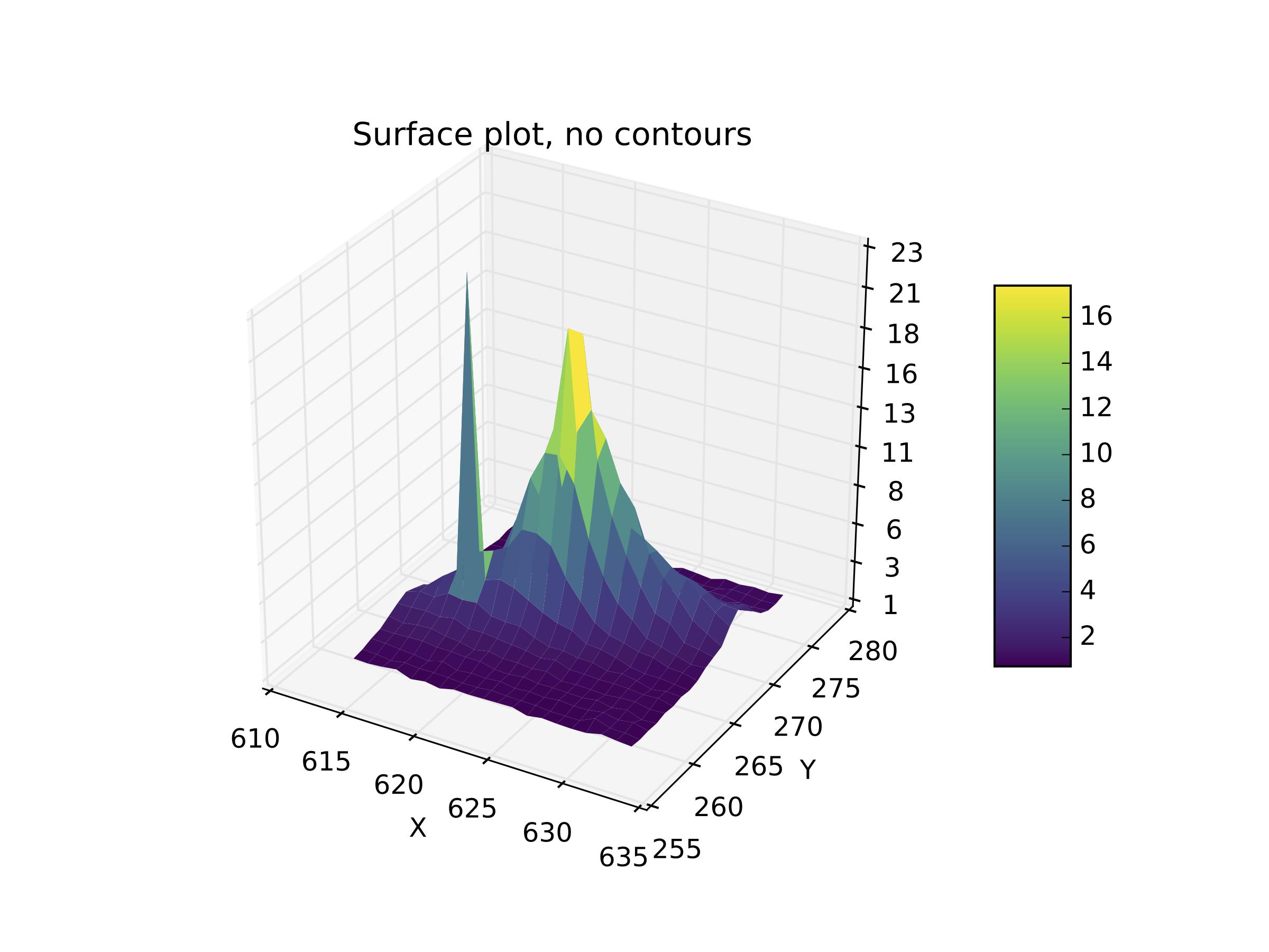 The imexam() method — imexam v0 8 2a1 dev25+gbcd7fc6